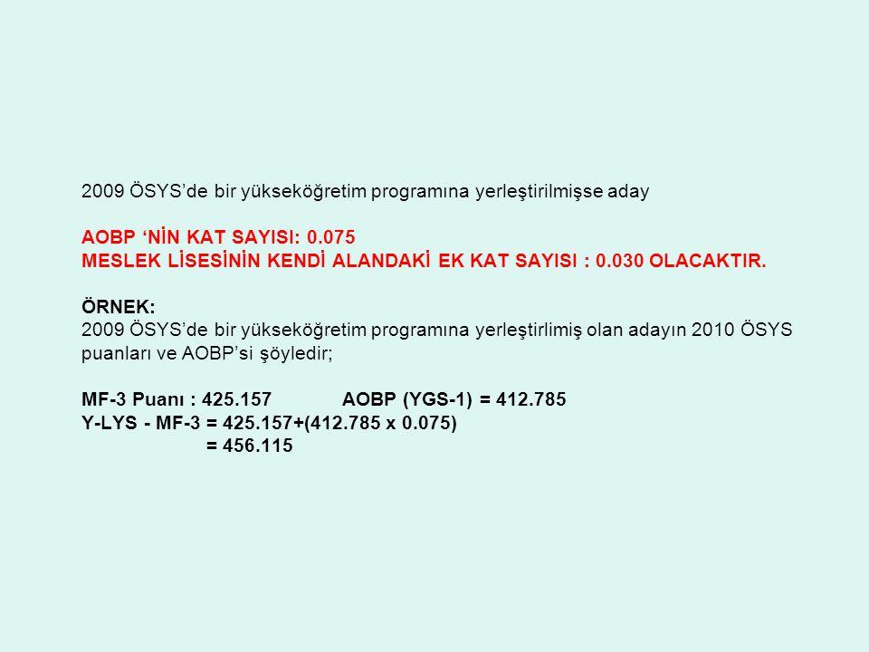 2009 ÖSYS'de bir yükseköğretim programına yerleştirilmişse aday AOBP 'NİN KAT SAYISI: 0.075 MESLEK LİSESİNİN KENDİ ALANDAKİ EK KAT SAYISI : 0.030 OLACAKTIR.