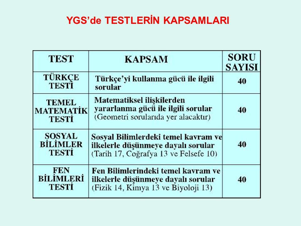 YGS'de TESTLERİN KAPSAMLARI