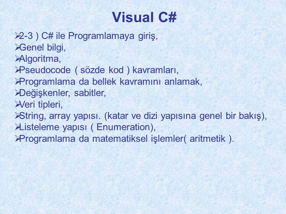 Visual C# 2-3 ) C# ile Programlamaya giriş, Genel bilgi, Algoritma,