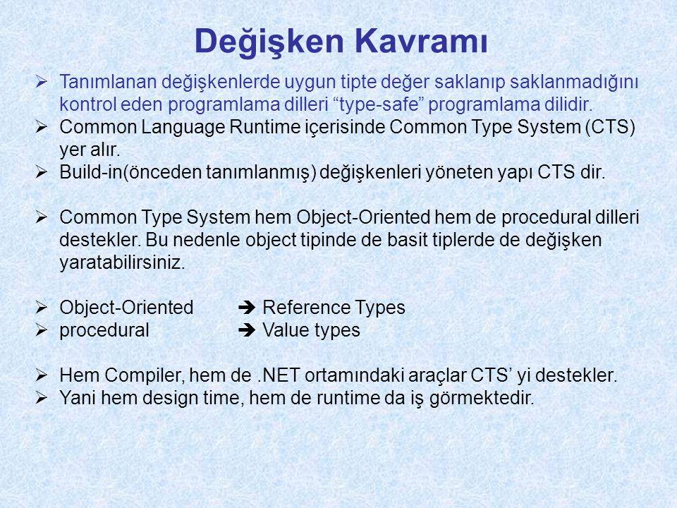 Değişken Kavramı Tanımlanan değişkenlerde uygun tipte değer saklanıp saklanmadığını kontrol eden programlama dilleri type-safe programlama dilidir.