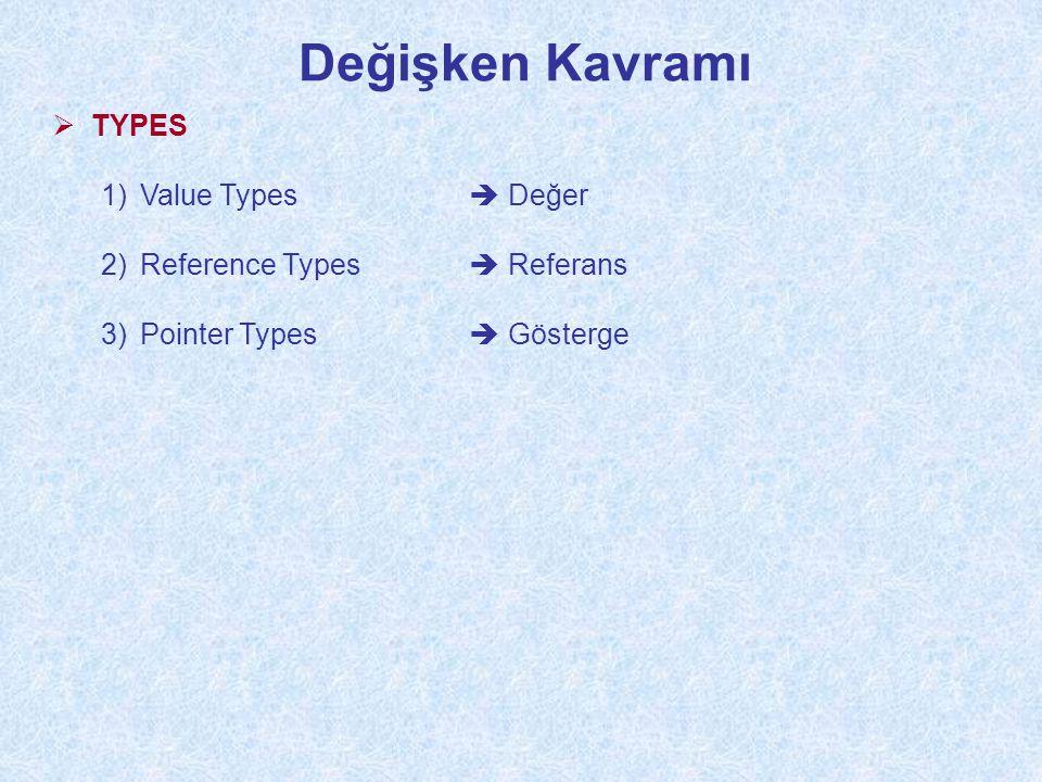 Değişken Kavramı TYPES Value Types  Değer Reference Types  Referans