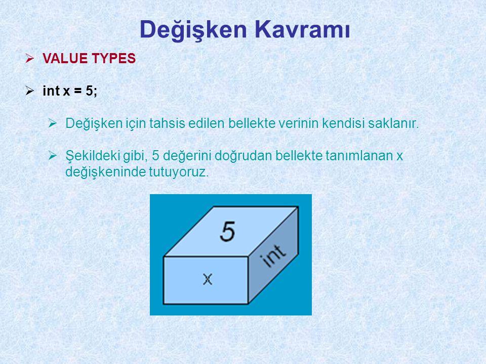 Değişken Kavramı VALUE TYPES int x = 5;