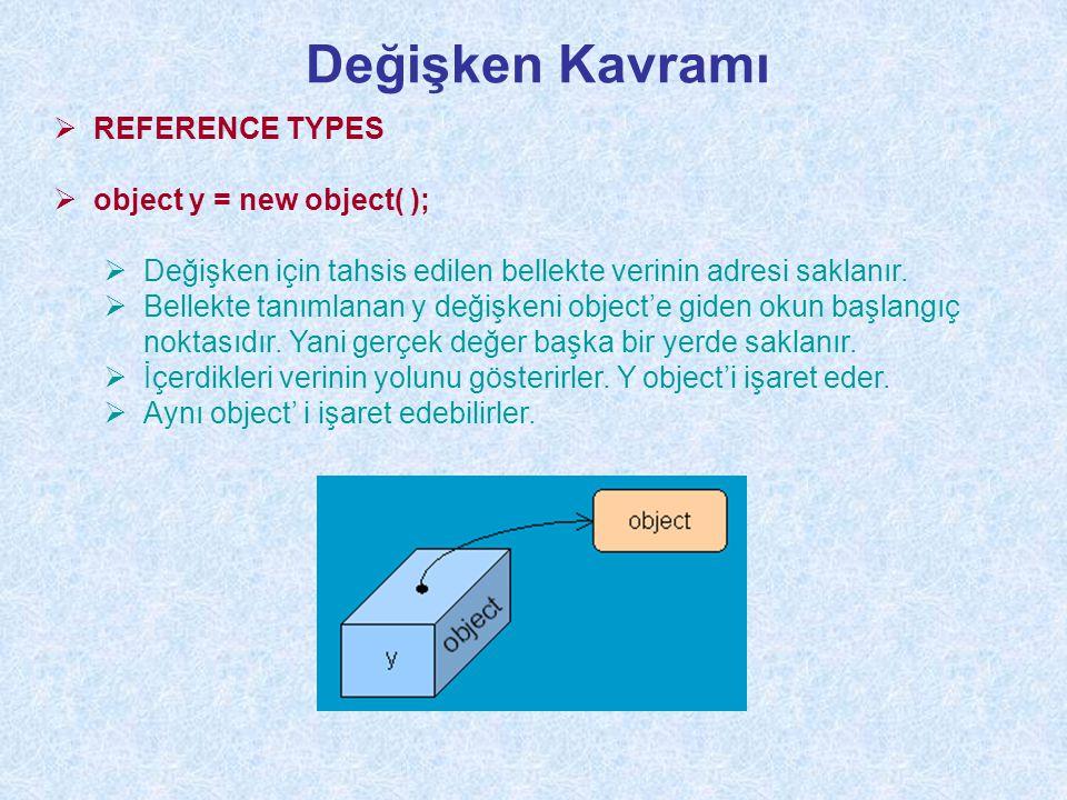 Değişken Kavramı REFERENCE TYPES object y = new object( );