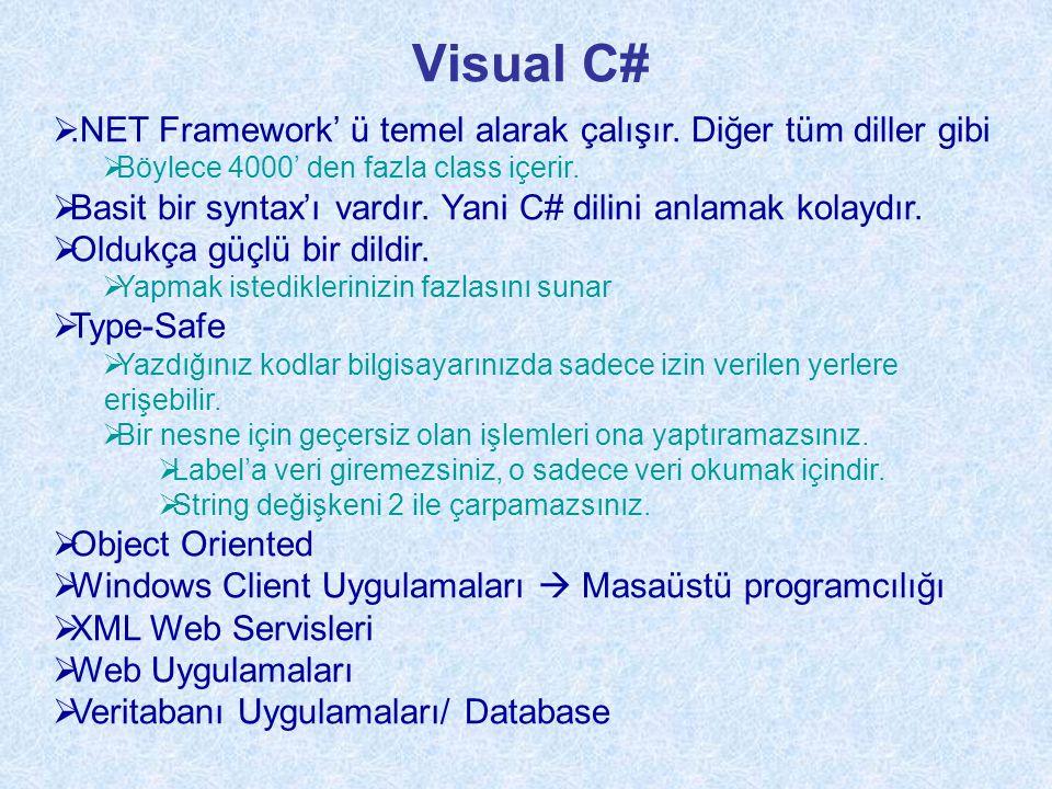 Visual C# .NET Framework' ü temel alarak çalışır. Diğer tüm diller gibi. Böylece 4000' den fazla class içerir.