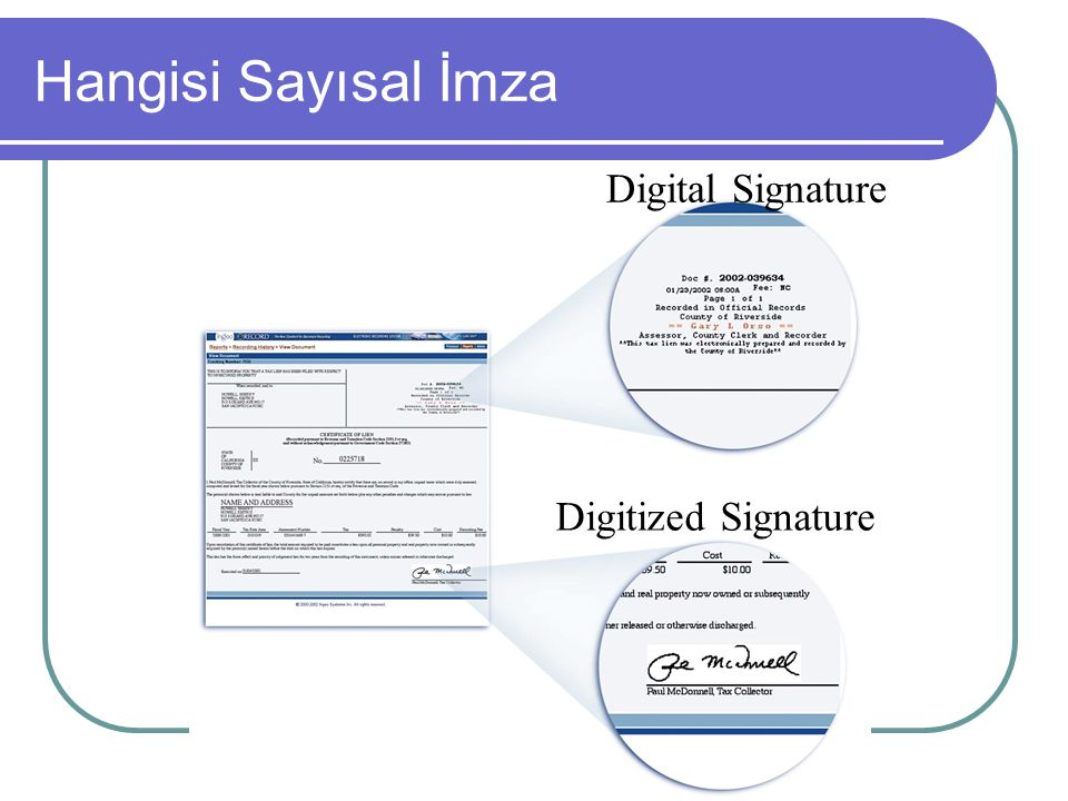 Hangisi Sayısal İmza Digital Signature Digitized Signature