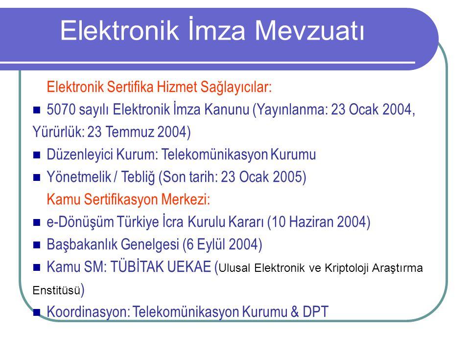 Elektronik İmza Mevzuatı