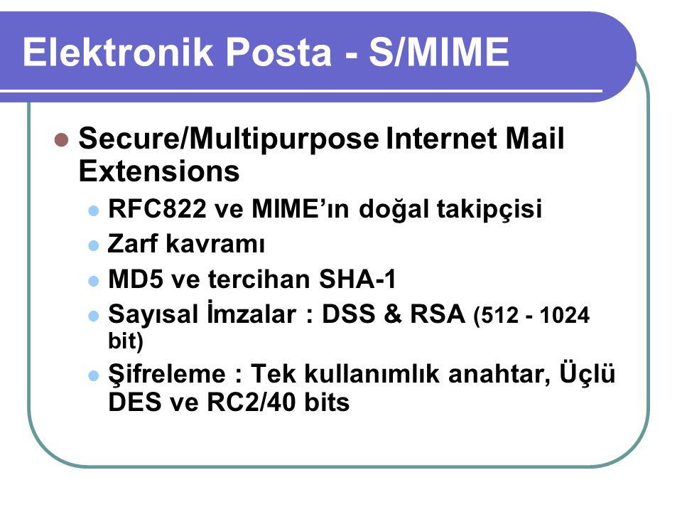 Elektronik Posta - S/MIME