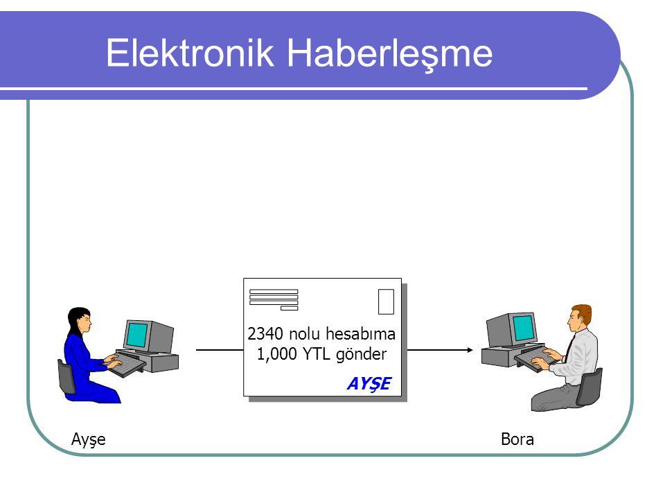 Elektronik Haberleşme