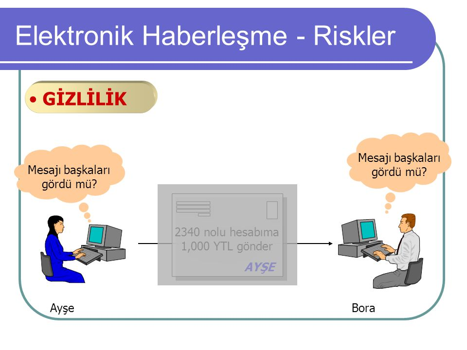 Elektronik Haberleşme - Riskler