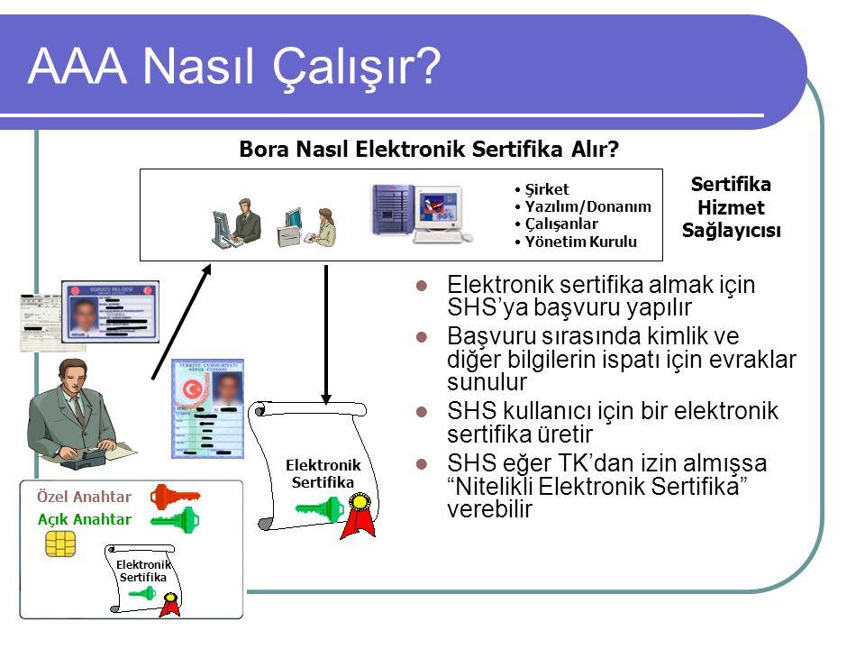 Bora Nasıl Elektronik Sertifika Alır Sertifika Hizmet Sağlayıcısı