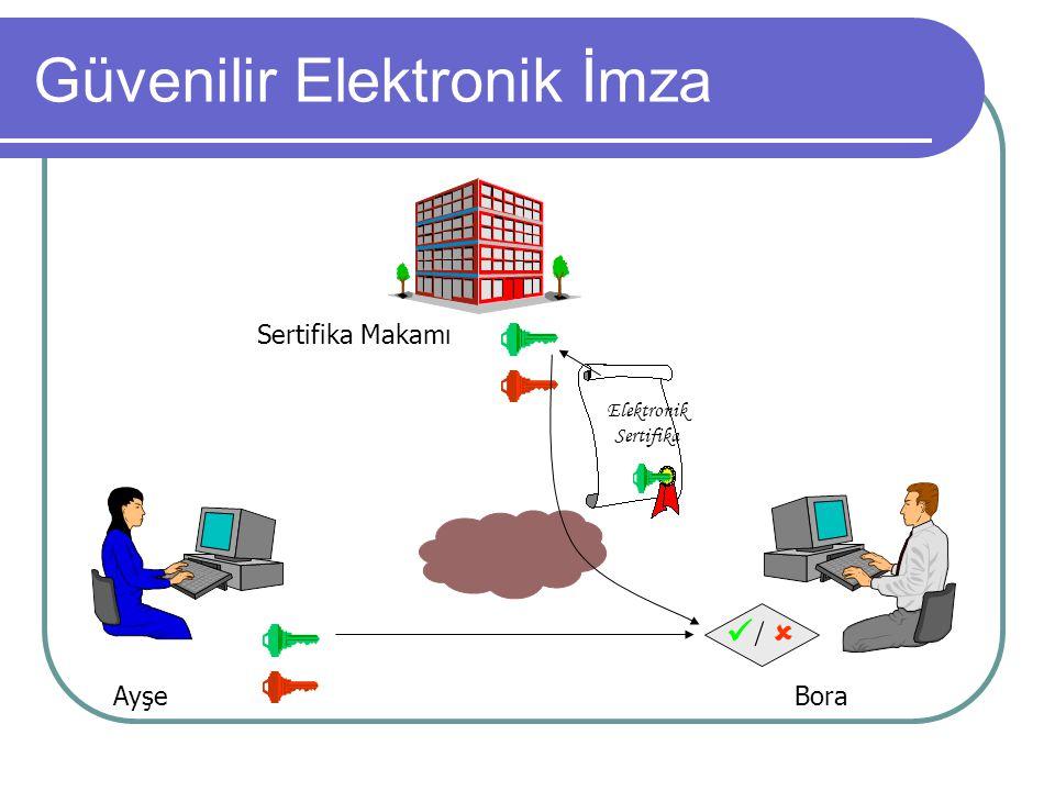 Güvenilir Elektronik İmza