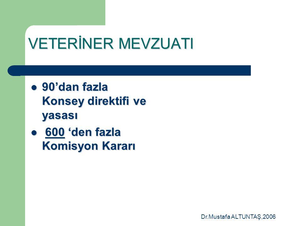 VETERİNER MEVZUATI 90'dan fazla Konsey direktifi ve yasası