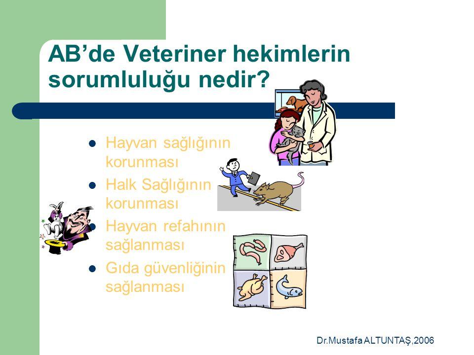 AB'de Veteriner hekimlerin sorumluluğu nedir