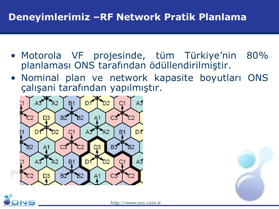 Deneyimlerimiz –RF Network Pratik Planlama