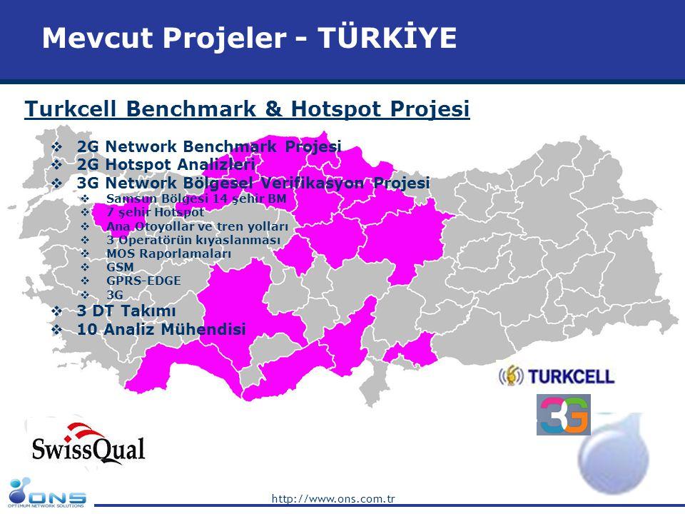 Mevcut Projeler - TÜRKİYE