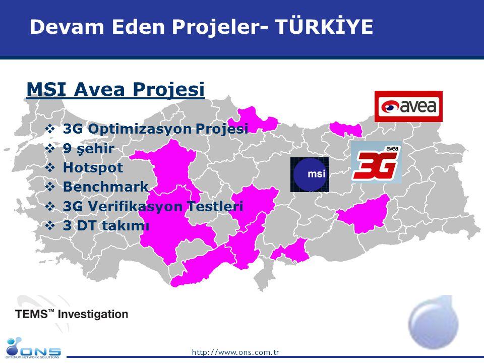 Devam Eden Projeler- TÜRKİYE