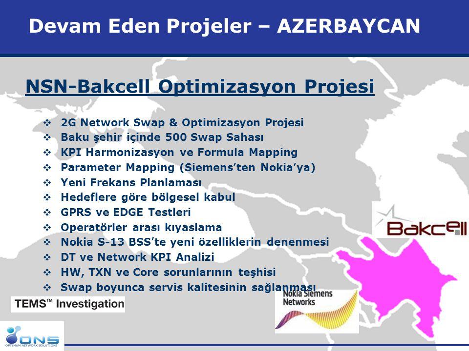 Devam Eden Projeler – AZERBAYCAN