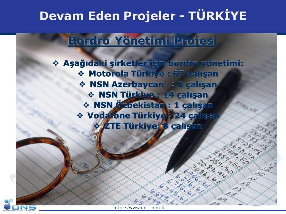 Devam Eden Projeler - TÜRKİYE