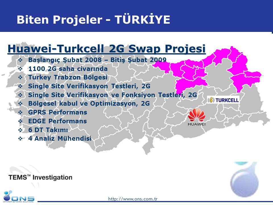 Biten Projeler - TÜRKİYE