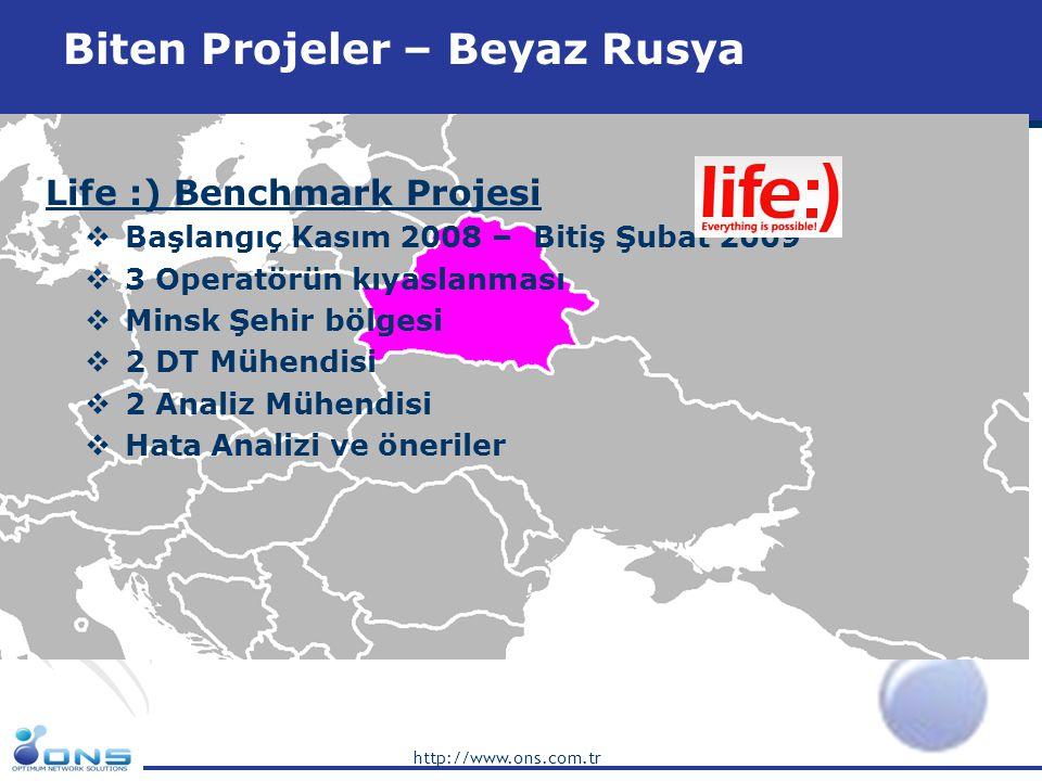 Biten Projeler – Beyaz Rusya