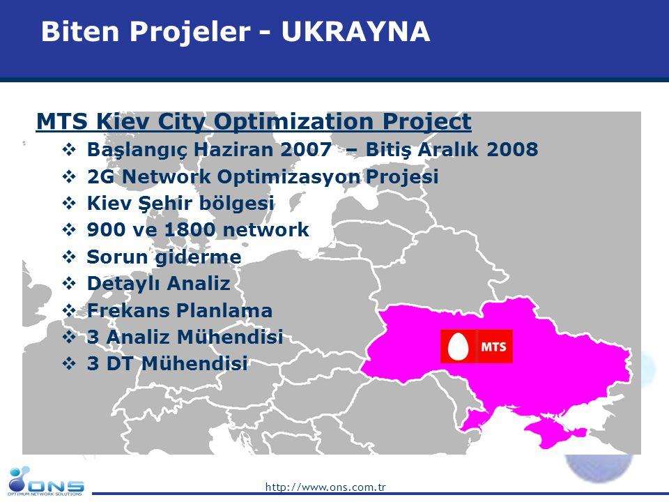 Biten Projeler - UKRAYNA