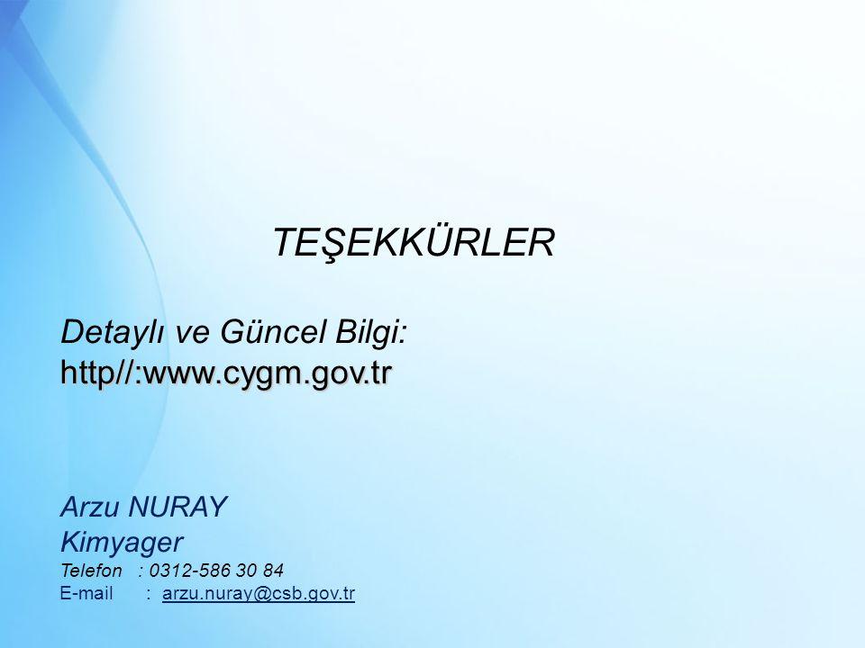 TEŞEKKÜRLER Detaylı ve Güncel Bilgi: http//:www.cygm.gov.tr Arzu NURAY