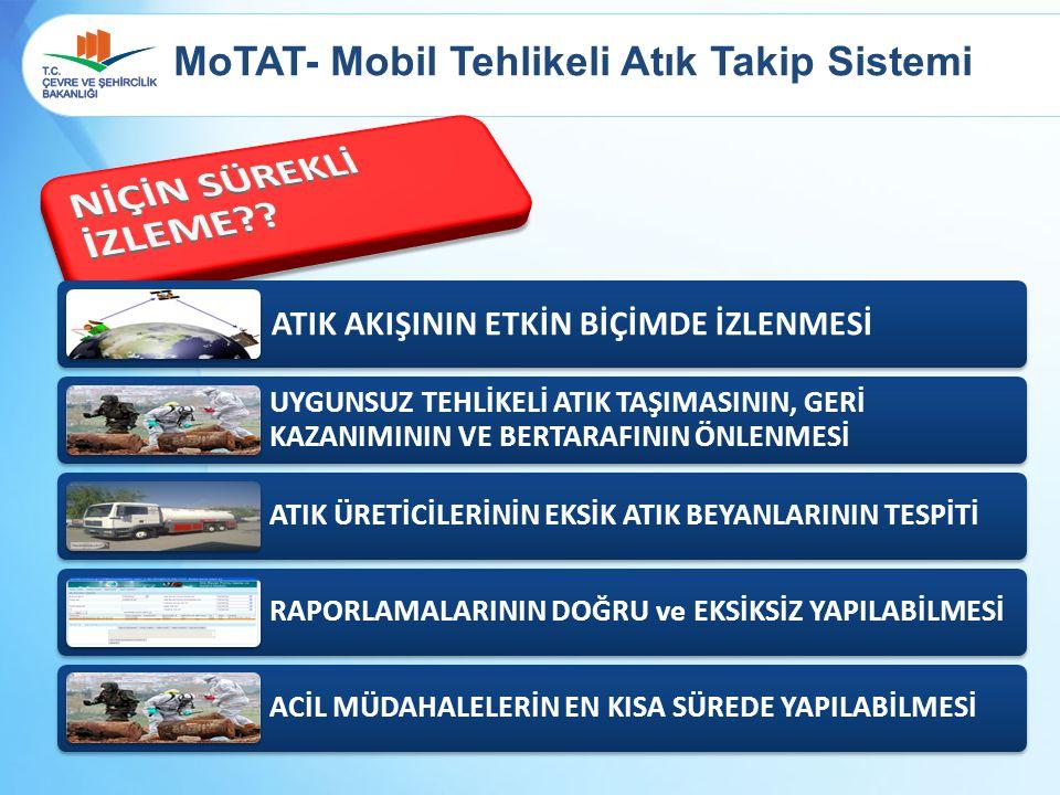 NİÇİN SÜREKLİ İZLEME MoTAT- Mobil Tehlikeli Atık Takip Sistemi