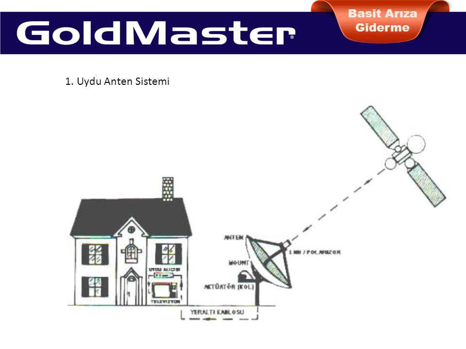 Basit Arıza Giderme 1. Uydu Anten Sistemi
