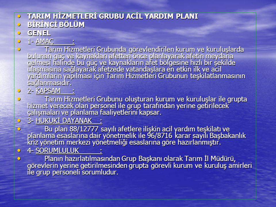 TARIM HİZMETLERİ GRUBU ACİL YARDIM PLANI