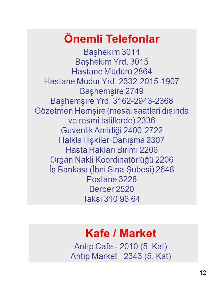 Önemli Telefonlar Kafe / Market
