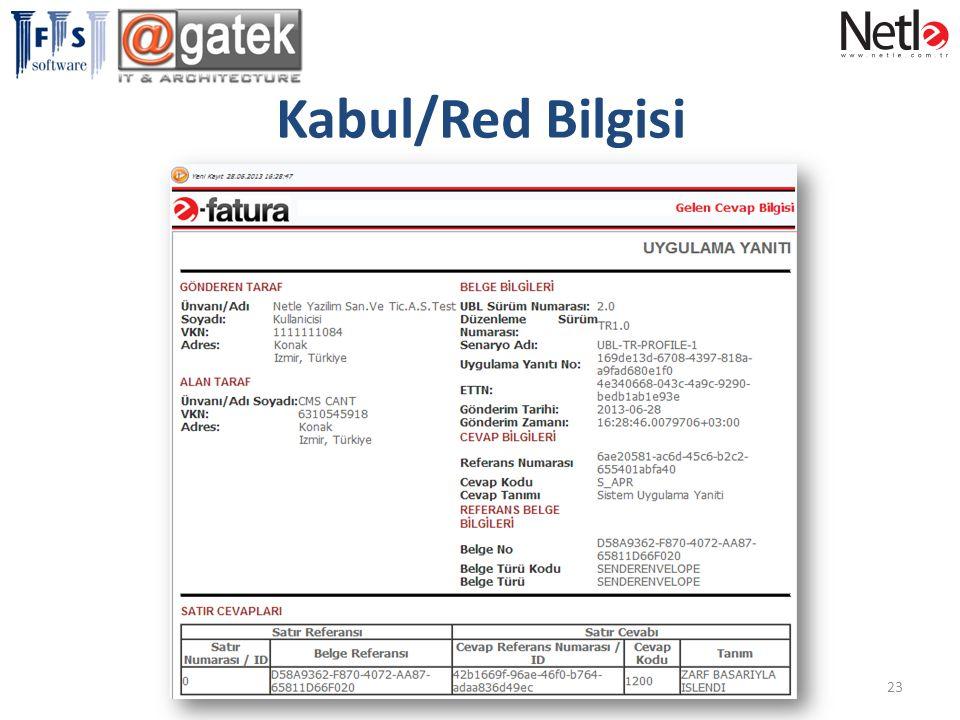 Kabul/Red Bilgisi
