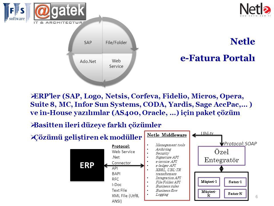 Netle e-Fatura Portalı ERP