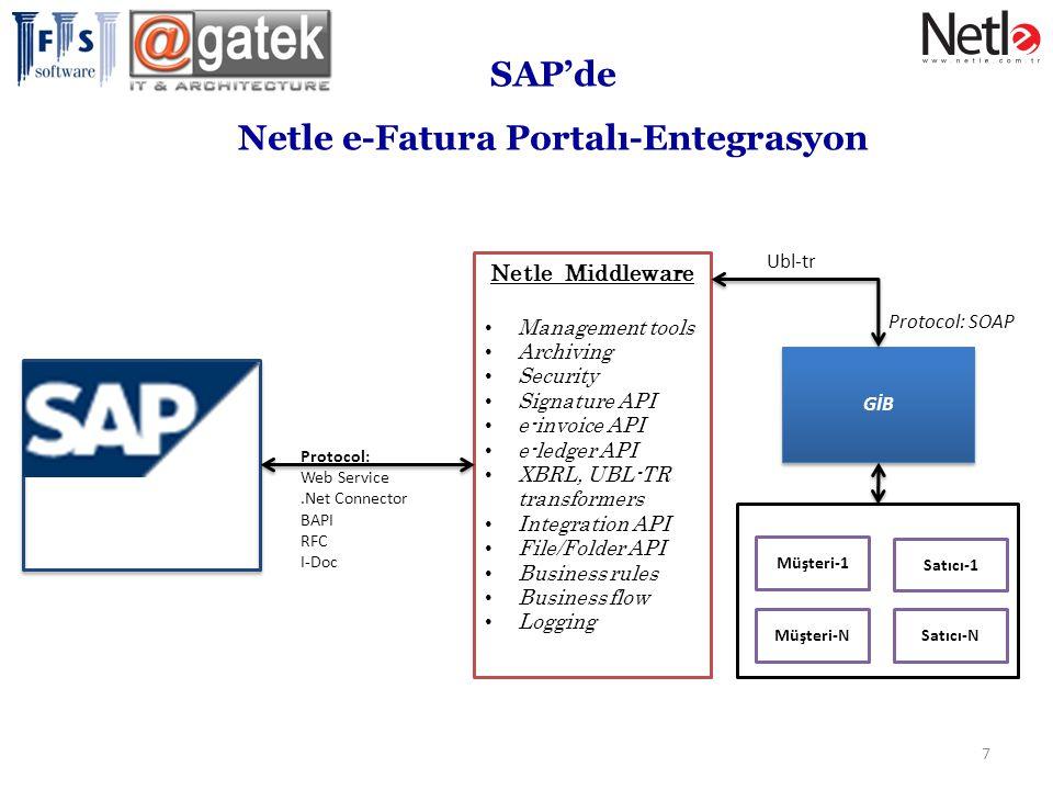 Netle e-Fatura Portalı-Entegrasyon