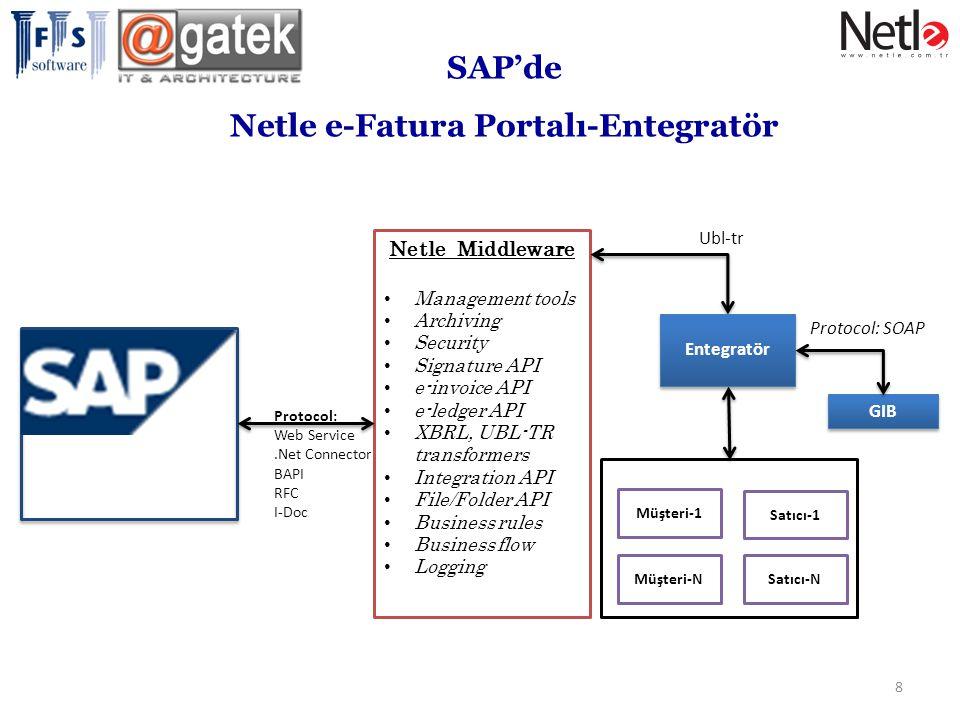 Netle e-Fatura Portalı-Entegratör