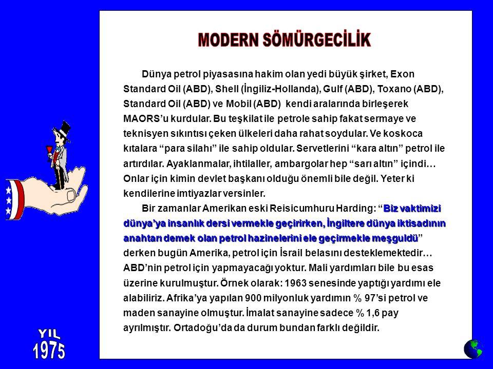 YIL 1975 MODERN SÖMÜRGECİLİK