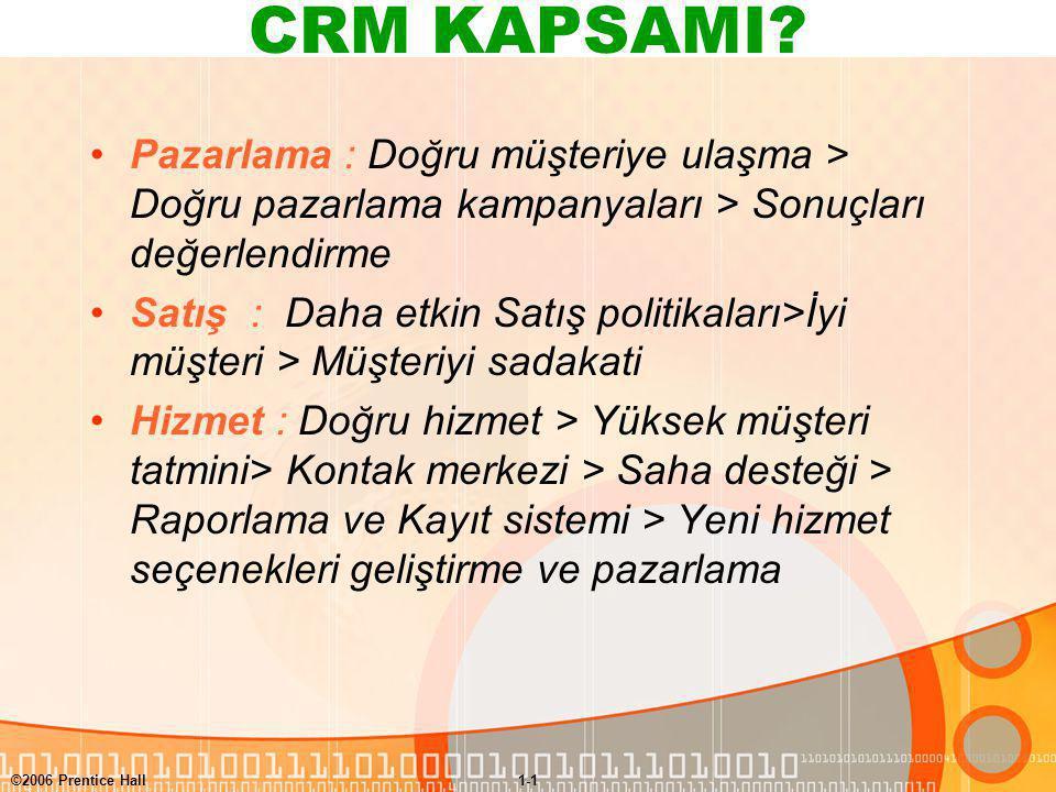 CRM KAPSAMI Pazarlama : Doğru müşteriye ulaşma > Doğru pazarlama kampanyaları > Sonuçları değerlendirme.