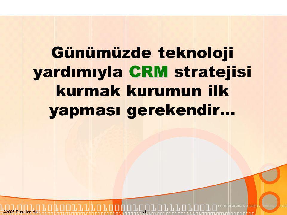Günümüzde teknoloji yardımıyla CRM stratejisi kurmak kurumun ilk yapması gerekendir…