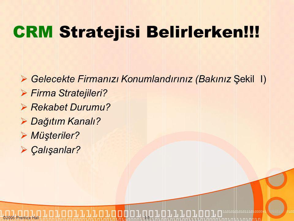 CRM Stratejisi Belirlerken!!!