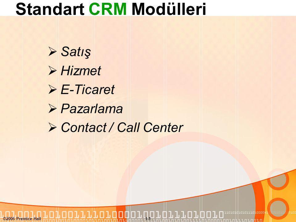 Standart CRM Modülleri
