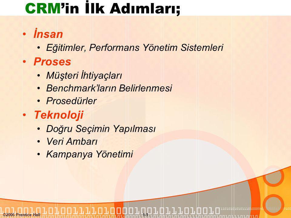 CRM'in İlk Adımları; İnsan Proses Teknoloji