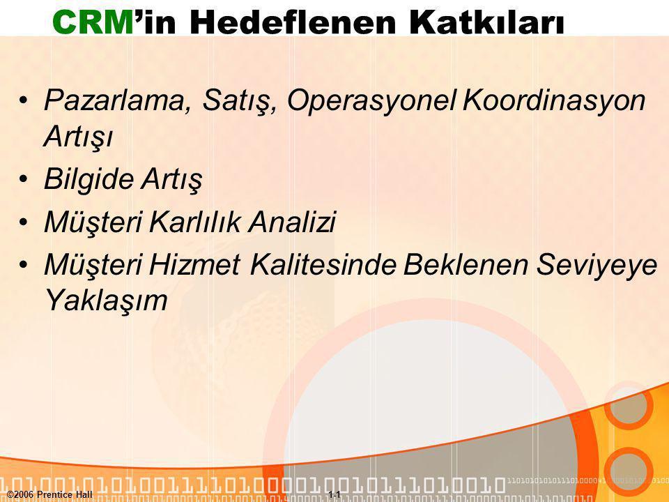 CRM'in Hedeflenen Katkıları