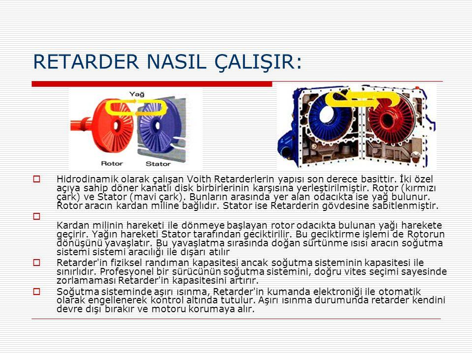 RETARDER NASIL ÇALIŞIR: