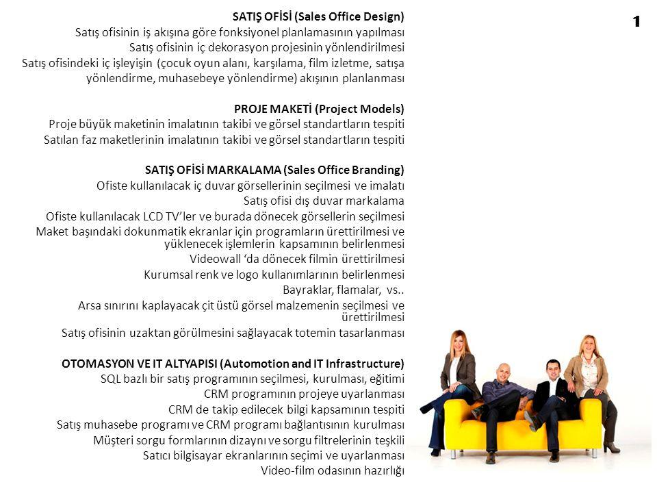 1 SATIŞ OFİSİ (Sales Office Design)