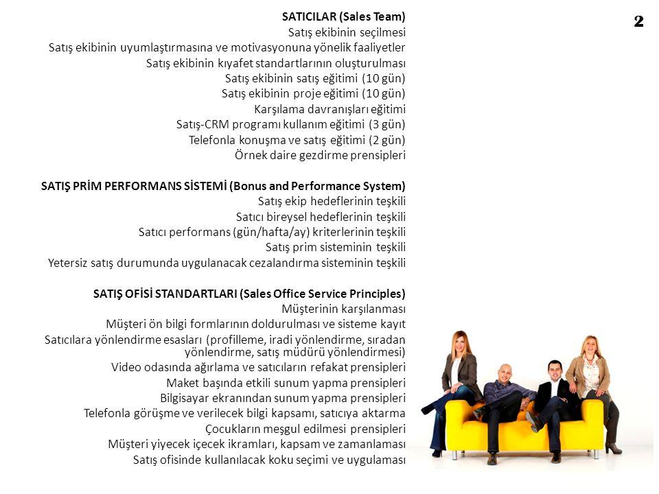 2 SATICILAR (Sales Team) Satış ekibinin seçilmesi