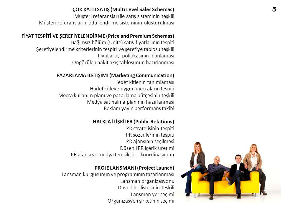 5 ÇOK KATLI SATIŞ (Multi Level Sales Schemas)