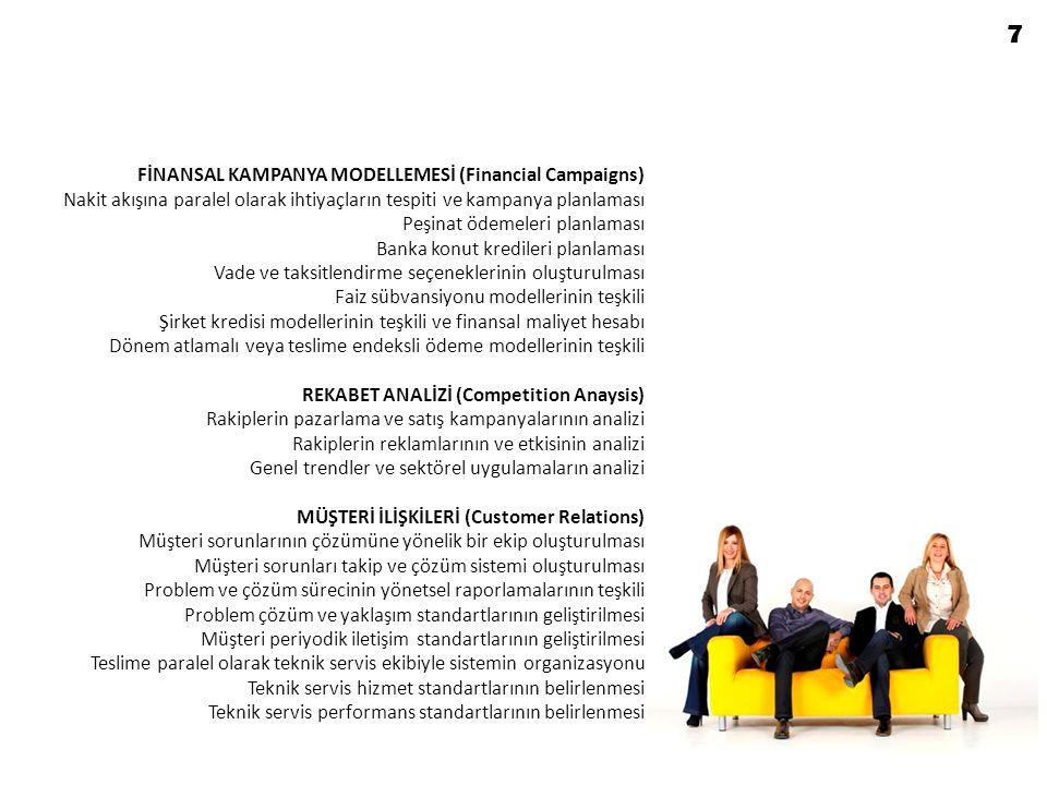 7 FİNANSAL KAMPANYA MODELLEMESİ (Financial Campaigns)