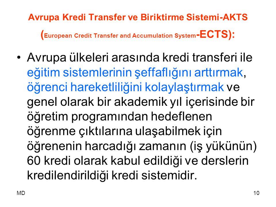 Avrupa Kredi Transfer ve Biriktirme Sistemi-AKTS (European Credit Transfer and Accumulation System-ECTS):
