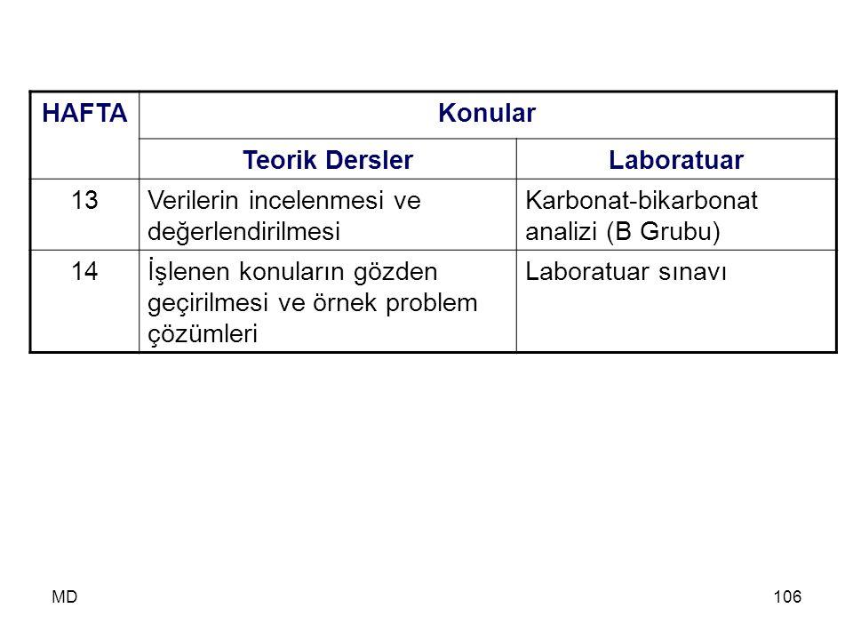 HAFTA Konular Teorik Dersler Laboratuar