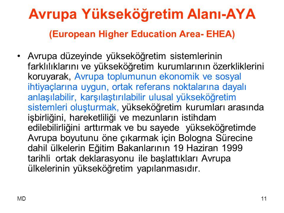 Avrupa Yükseköğretim Alanı-AYA (European Higher Education Area- EHEA)