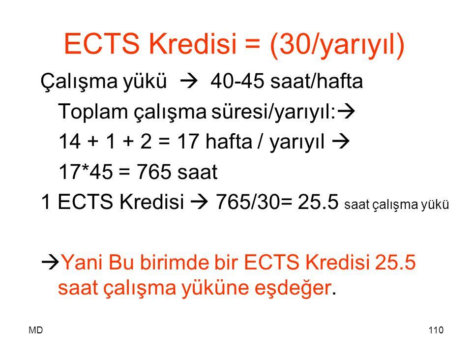 ECTS Kredisi = (30/yarıyıl)